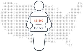average cost per hire